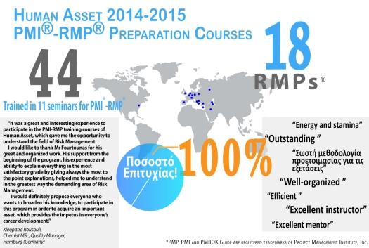 RMP επιτυχίες 2014-2015